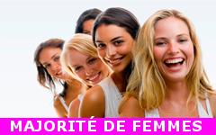 promotion pour les femmes (pour rétablir la parité)